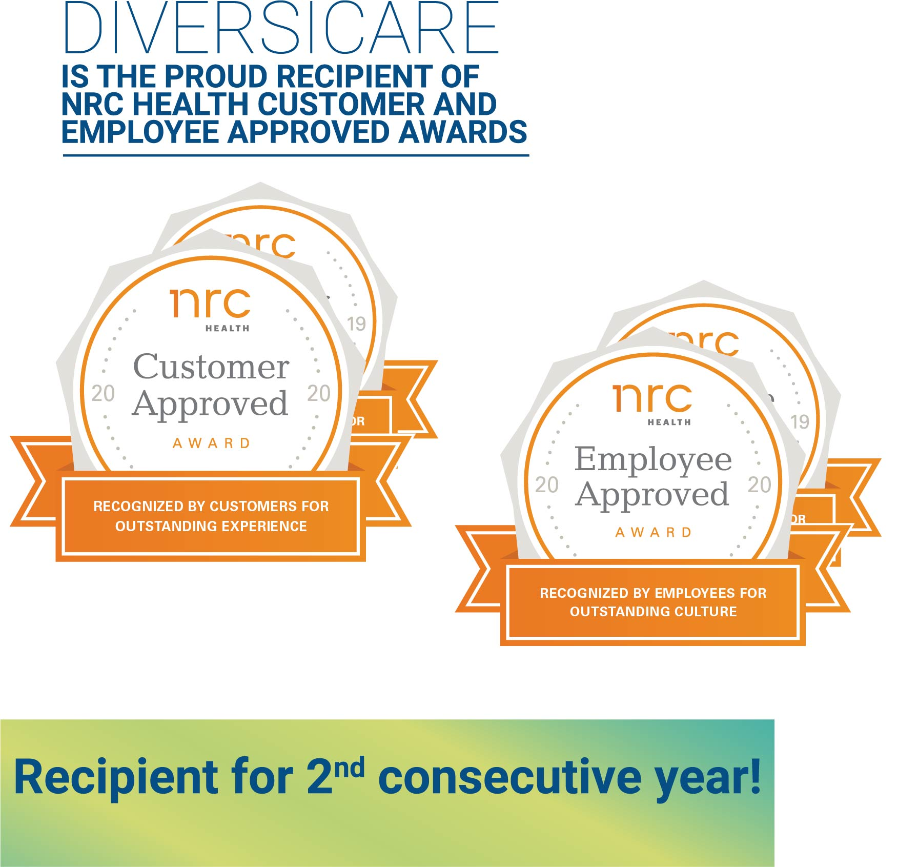 DIVERSICARE AWARDED THE NRC HEALTH CUSTOMER APPROVED AWARD AND EMPLOYEE APPROVED AWARD FOR THE SECOND CONSECUTIVE YEAR